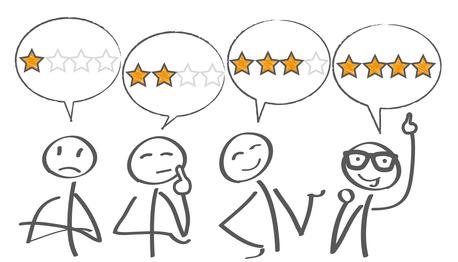 Bewertung, Kundenbewertung, Rating